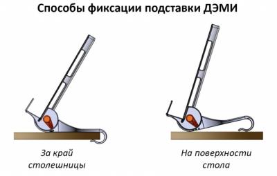 Подставка-трафарет для книг к партам Дэми ПДК-1 (образец)