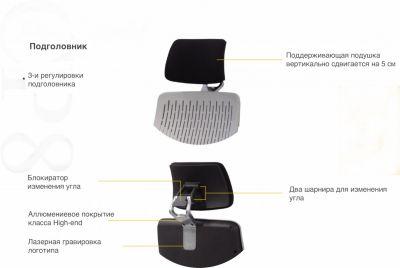 Эргономичный 3D подголовник Comf-Pro KIT-HR-TY-2288