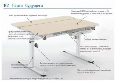 Парта Эргономик R2 80 см