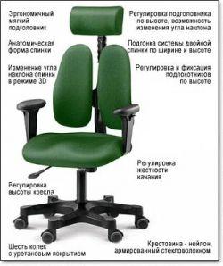 Кресло Duorest SMART DR-7500